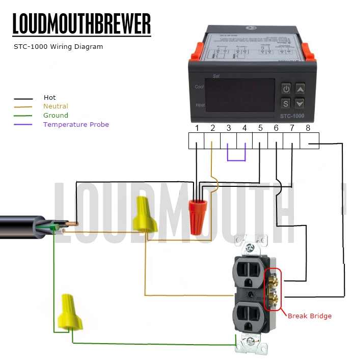 stc 1000 temperature controller wiring diagram wiring diagram do you sous vide page 2 pelican parts technical bbs on inkbird wiring diagram