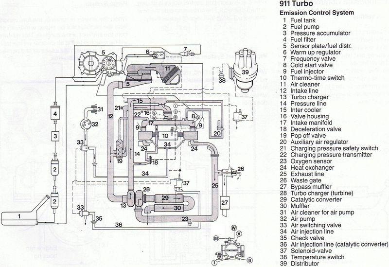 ultimate 930 distributor  advance  retard  timing  turbo
