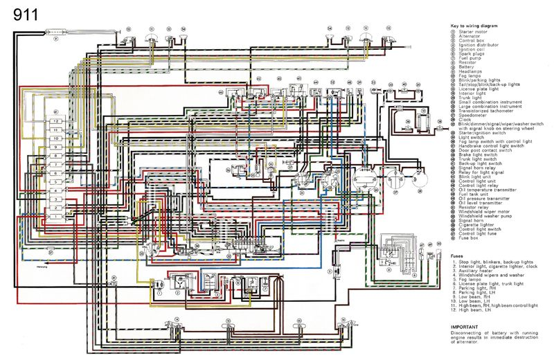 Porsche Wiring Schematics - Wiring Diagram All thick-recruit -  thick-recruit.huevoprint.itHuevoprint