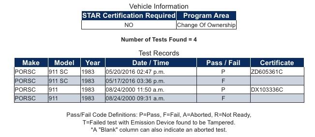 Smog Check History >> Dmv Smog History Best Upcoming Car Release