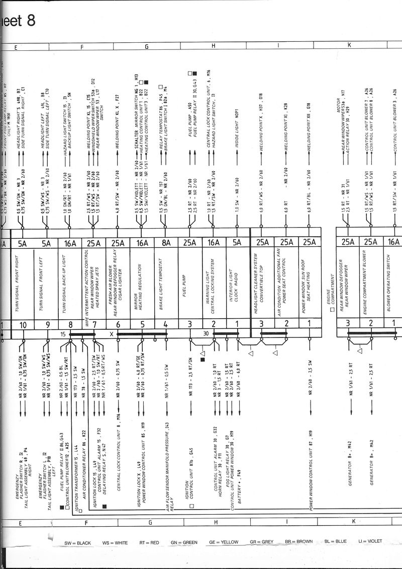 Need Help 930 1987 Turbo Wiring Diagram Pelican Parts Forums Porsche Fuse Box From The Factory Manual For M Y 1986