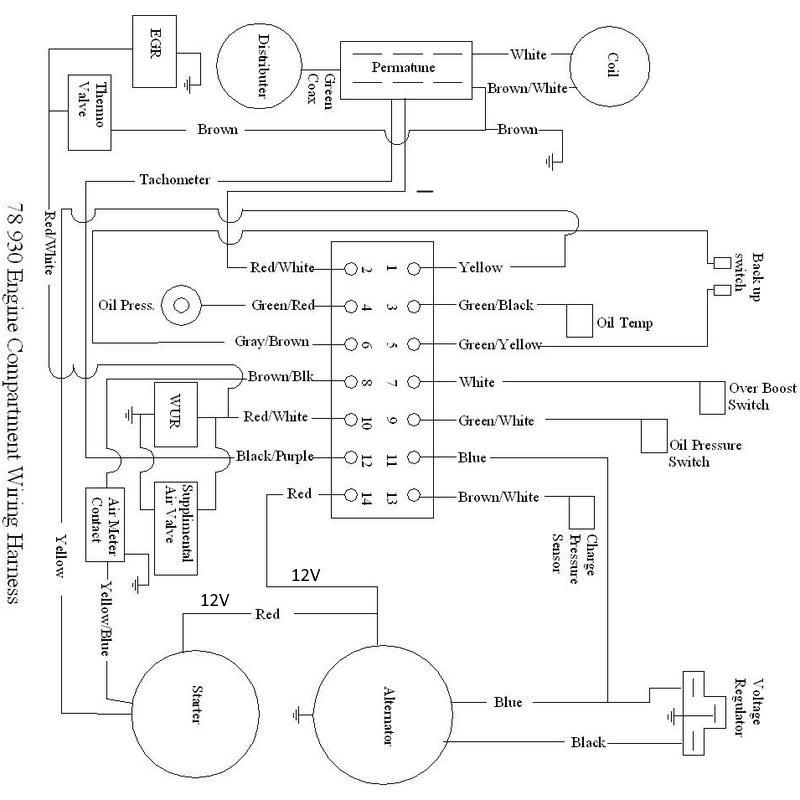 Diagram  Bmw 320i Warning Lights User Wiring Diagram Full