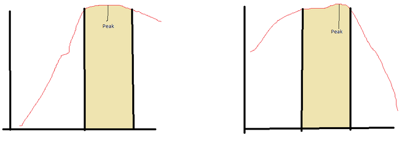 Differentcurve1505912239.png