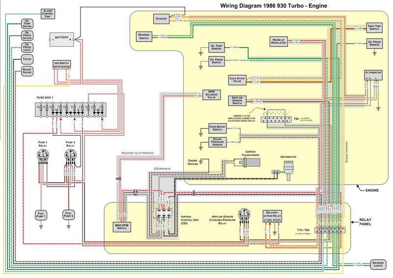 Porsche 930 Turbo Wiring Diagram - wiring diagram load-title -  load-title.pennyapp.it | Turbo Engine Wiring Diagram |  | PennyApp