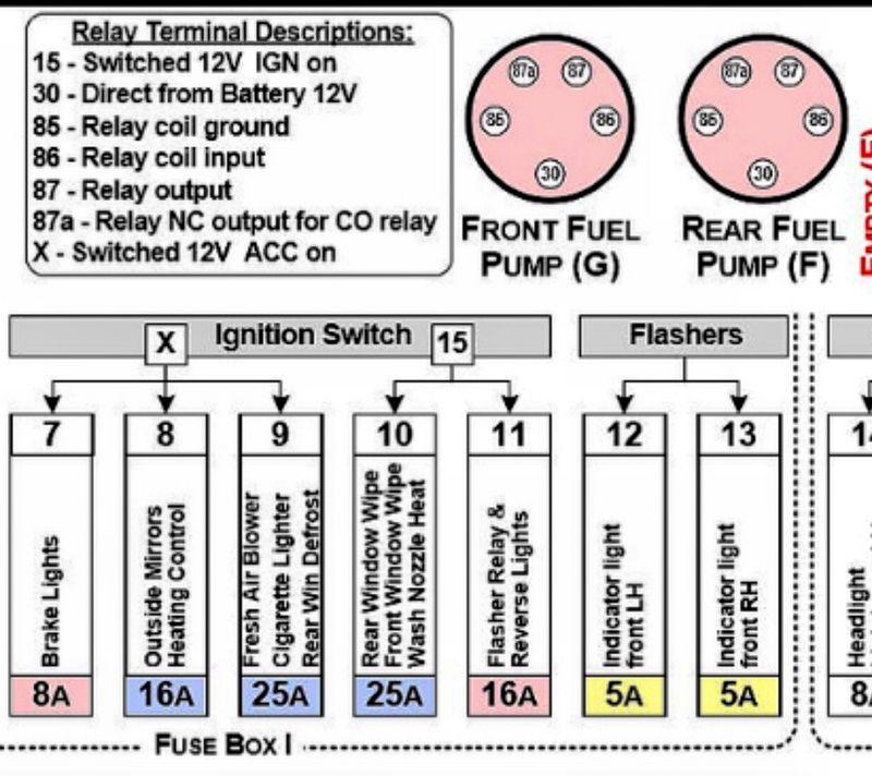 Need Help 930 1987 Turbo Wiring Diagram