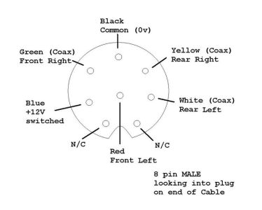 and here's a diagram of the din plug