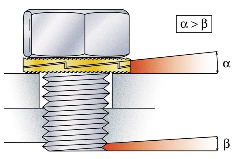 Better 8mm CV bolt? - Page 2 - Pelican Parts Forums