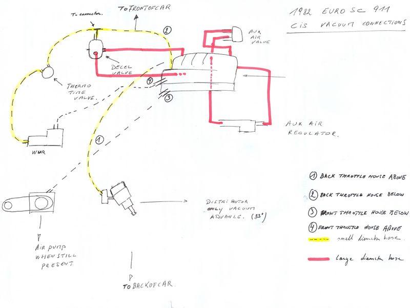 vacuum line clarification pelican parts forums