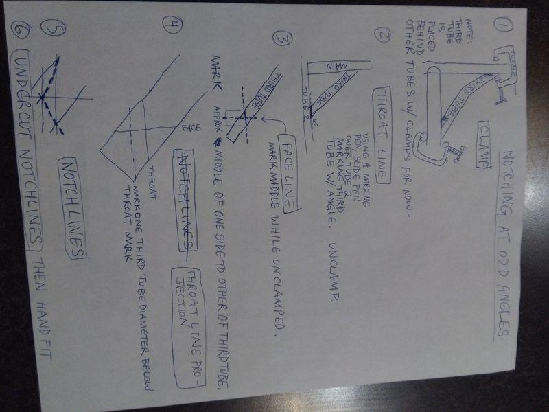 tube_notching_instructions1495973804.jpg