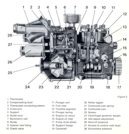 Dodge Sprinter Battery Location further Bosch Ve Injection Pump Diagram together with International 9200i Wiring Diagram also 01 International 4700 Headlight Wiring likewise T21806832 Audi a4 b5 petrol 2000. on dt466 wiring diagram
