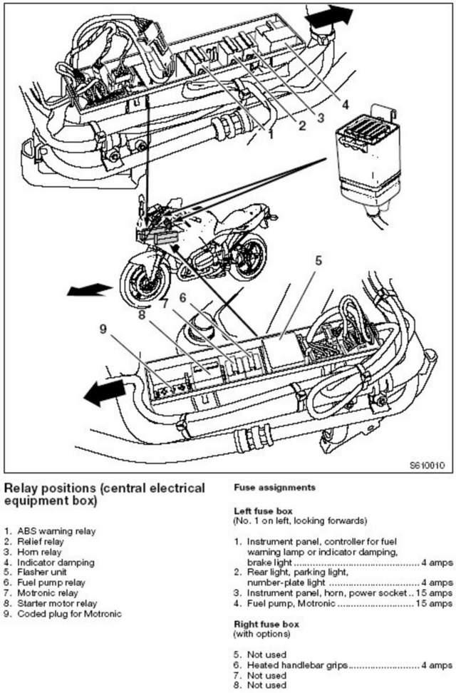 Motronic Reset - Pelican Parts Forums
