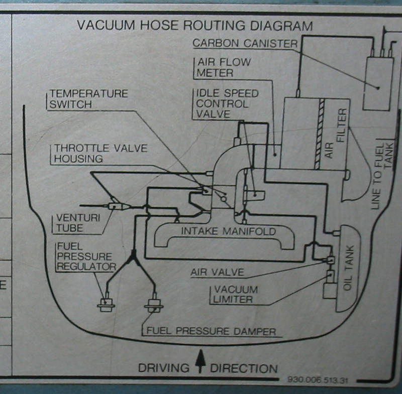 Cool 3 2 Vacuum Hose Diagrams Pelican Parts Forums Wiring Digital Resources Aeocykbiperorg