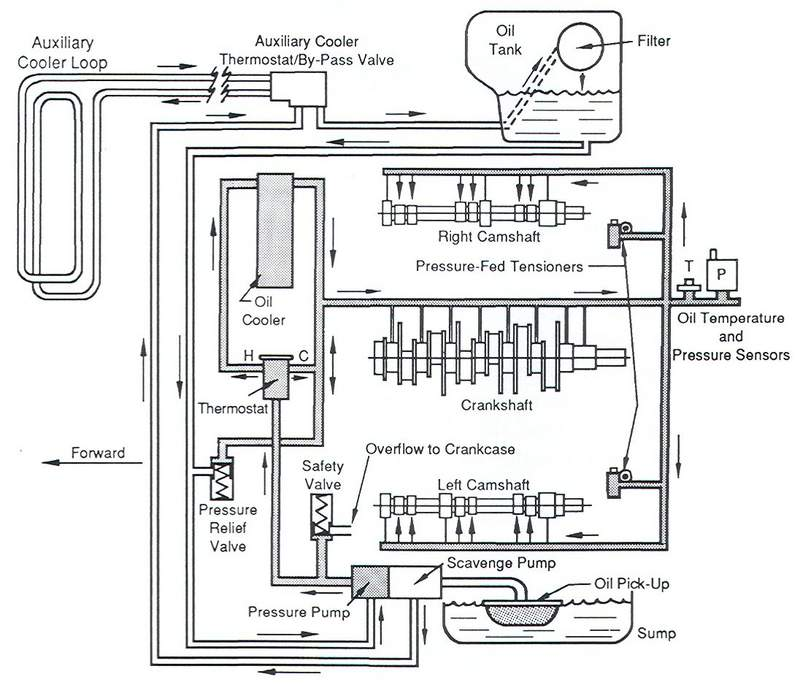 lincoln ls heater flow diagram  lincoln  free engine image