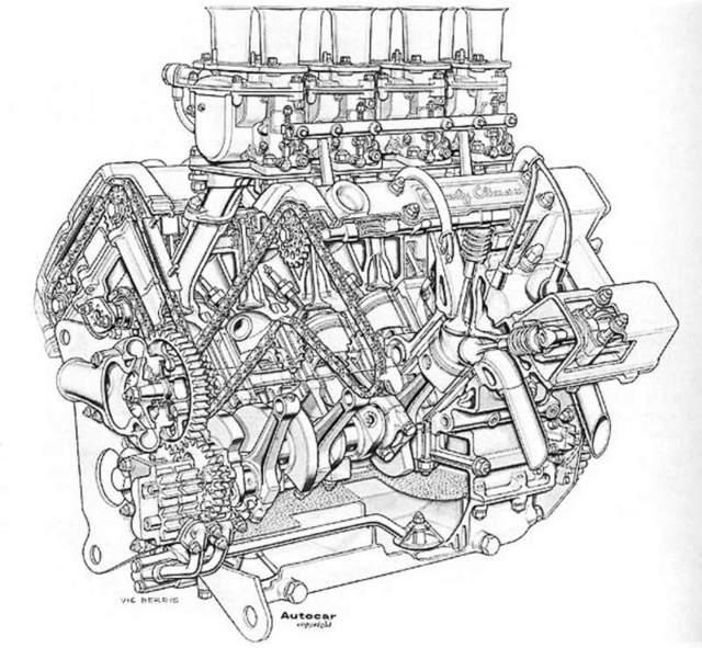Misc Racing Engine Pics