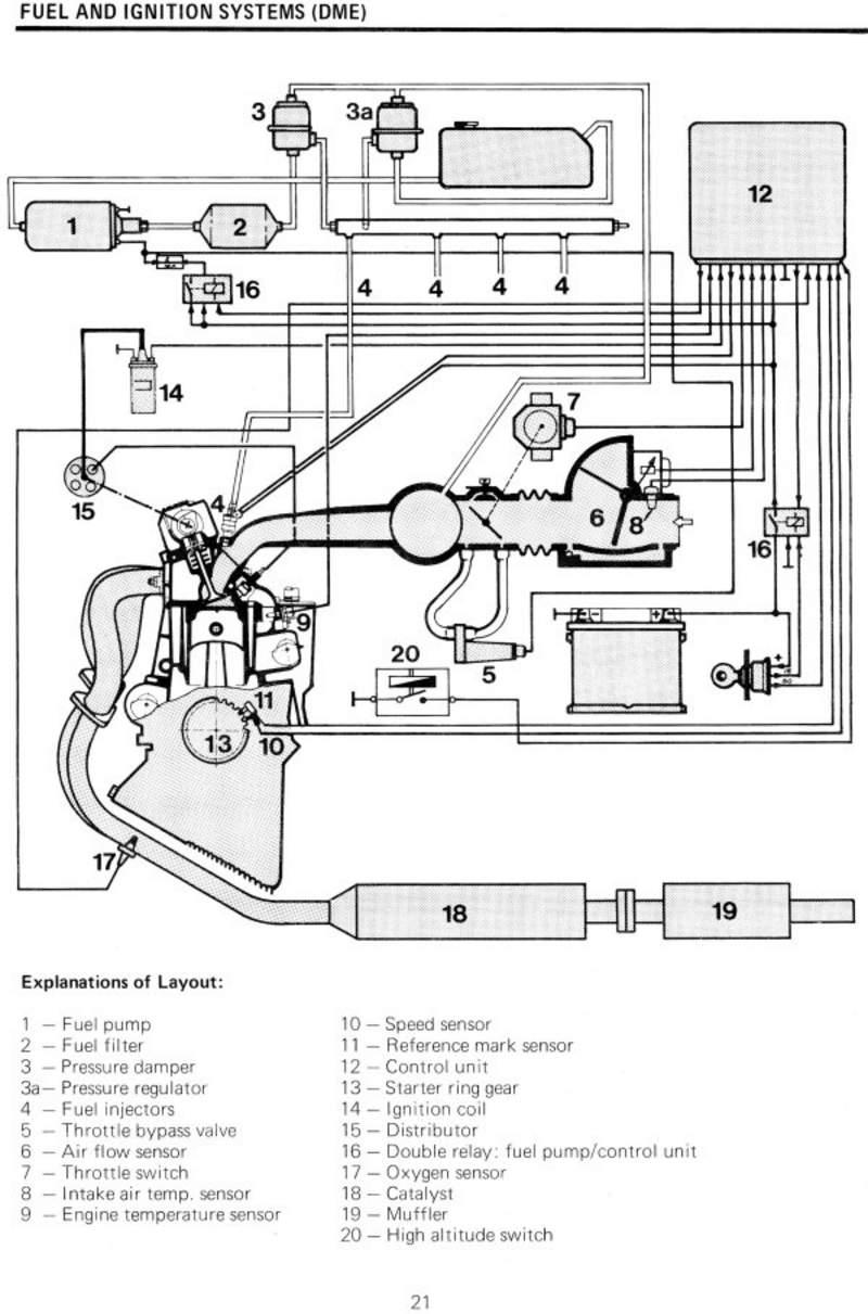 1978 Porsche 924 Wiring Diagram Schematics Vacuum Diy Enthusiasts Diagrams U2022 Specs
