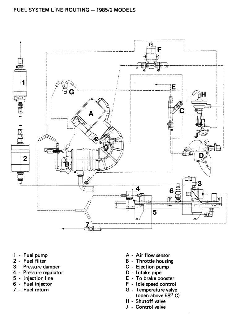1983 porsche 944 fuse box diagram zero vacume pelican parts forums  zero vacume pelican parts forums