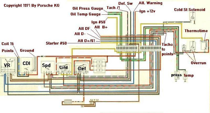 gy6 dc cdi wiring diagram wiring diagram and hernes gy6 cdi wiring diagram and hernes