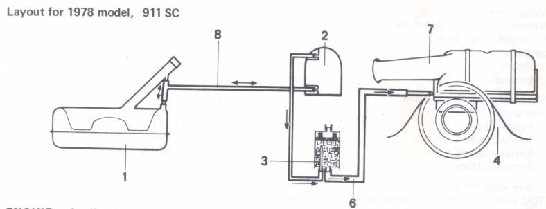 vacuum reservoir needed