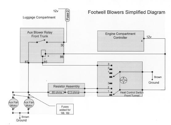 Help Does Anyone Understand The Footwell Blower Circuit Pelican Rhforumspelicanparts: Porsche 911 Engine Wiring Diagram On Bosch At Gmaili.net