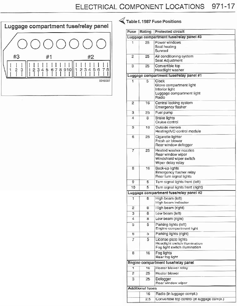 fuse1131297022 1987 porsche 911 wiring diagram wiering diagram \u2022 wiring diagrams 1992 Porsche 911 at bayanpartner.co