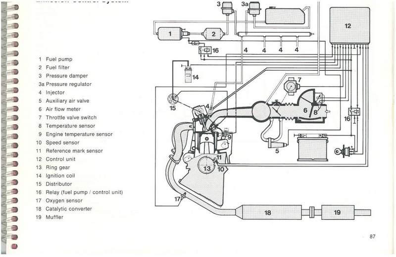 porsche 944 vacuum line diagram