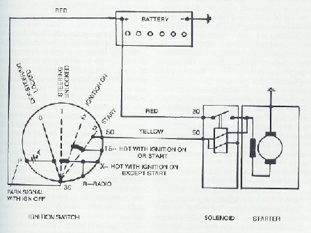 1970 triumph wiring diagram schematic with Porsche 914 Wiring Diagrams on 1973 Plymouth Wiring Diagrams besides 1972 Triumph Spitfire Wiring Diagram furthermore Painless Wiring Harness in addition 123497214757550311 furthermore Porsche 914 Wiring Diagrams.