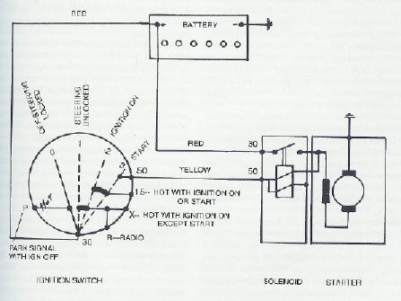 Porsche 1970 911 Wiring Diagram