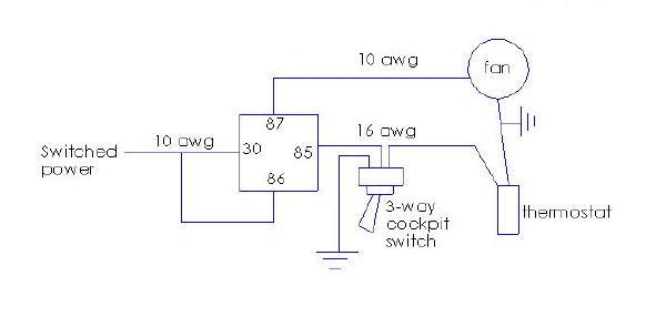 Thermo Fan Wiring Diagram Nilzanet – Thermo Fan Wiring Diagram