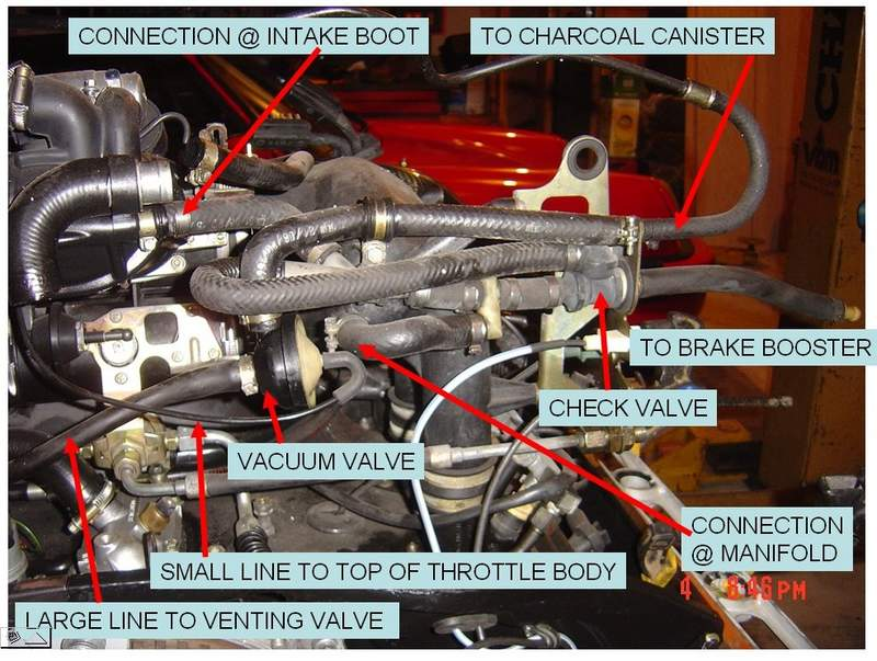 Saab Vacuum Diagram : Saab engine diagram free image for