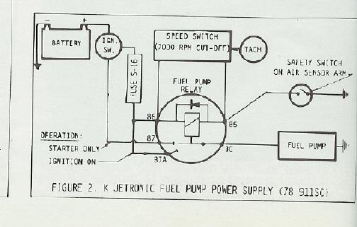 Fuel Pump Runs Constantly - Page 2