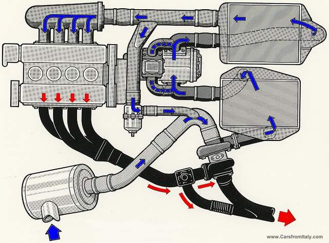 Mazda MX 5 Miata as well How Does A Supercharger Work Diagram besides Engine Cylinder Block And Head besides Honda Civic J Series Engine Swap furthermore Centrifugal Supercharger Vs Turbo. on turbocharger vs supercharger engine