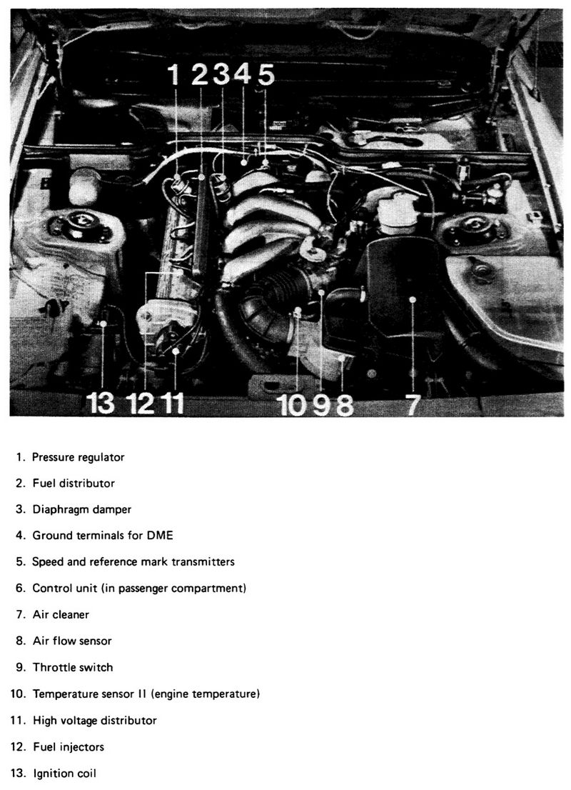 Porsche 944 Engine Diagram Wiring Schemes 1983 Ford Ranger