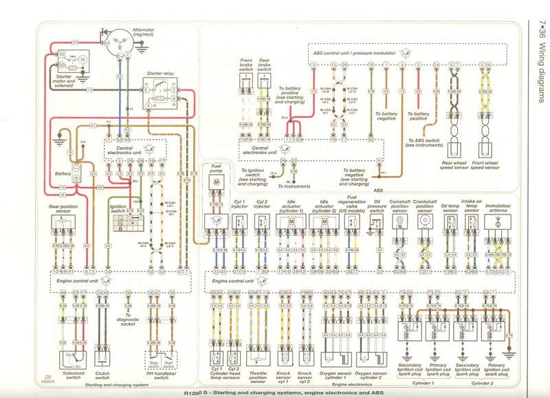bmw g650 manual